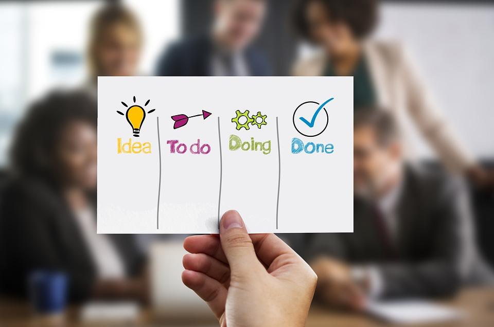 goal setting process - idea todo doing done